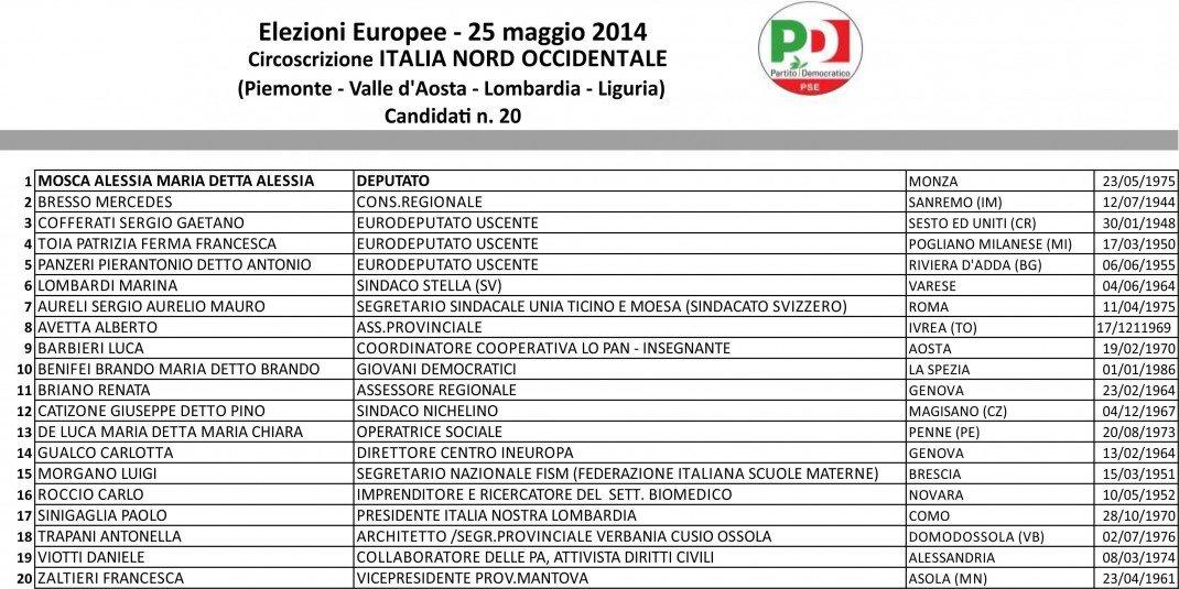 candidati_pd_europee